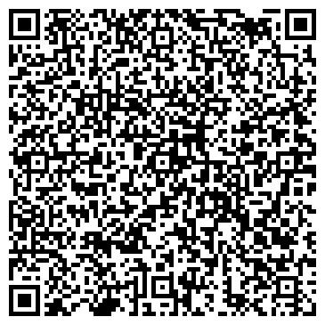 QR-код с контактной информацией организации КАНАШСКИЕ ГОРОДСКИЕ ТЕПЛОВЫЕ СЕТИ