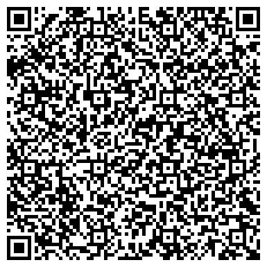 QR-код с контактной информацией организации ПОВОЛЖСКИЙ БАНК СБЕРБАНКА РОССИИ УЛЬЯНОВСКОЕ ОТДЕЛЕНИЕ № 5852/028