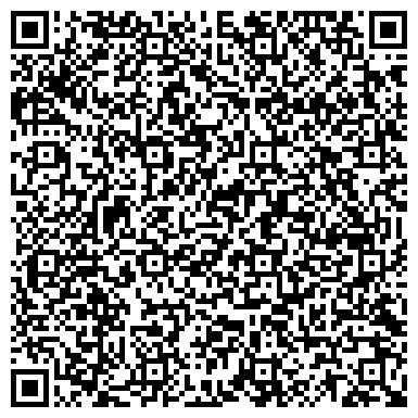 QR-код с контактной информацией организации ПОВОЛЖСКИЙ БАНК СБЕРБАНКА РОССИИ УЛЬЯНОВСКОЕ ОТДЕЛЕНИЕ № 5852/029
