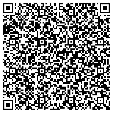 QR-код с контактной информацией организации ПОВОЛЖСКИЙ БАНК СБЕРБАНКА РОССИИ УЛЬЯНОВСКОЕ ОТДЕЛЕНИЕ № 5852/030