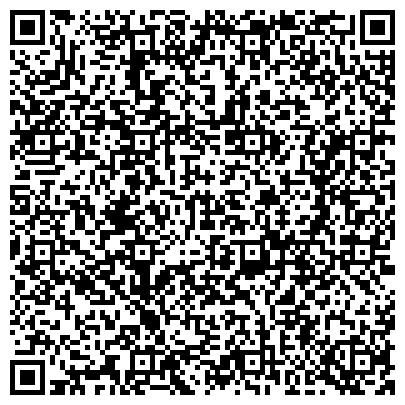 QR-код с контактной информацией организации КИЗЕЛОВСКИЙ СЕТЕВОЙ РАЙОН № 1 БЕРЕЗНИКОВСКИХ ЭЛЕКТРИЧЕСКИХ СЕТЕЙ АО ПЕРМЭНЕРГО, АО