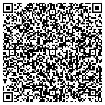 QR-код с контактной информацией организации ВЯТСКАЯ УНИВЕРСАЛЬНАЯ ТОВАРНАЯ БИРЖА