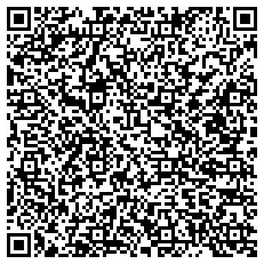 QR-код с контактной информацией организации Учебно-деловой центр ВТПП