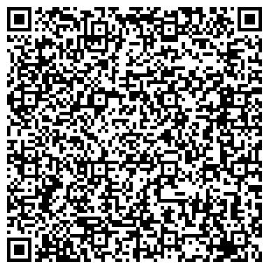QR-код с контактной информацией организации Мамонтенок - магазин детской одежды
