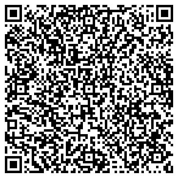 QR-код с контактной информацией организации ТРУДОВЫЕ РЕСУРСЫ БЮРО ПО ТРУДОУСТРОЙСТВУ