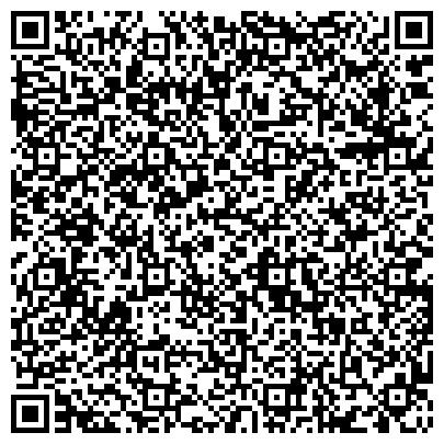QR-код с контактной информацией организации ОБЛАСТНОЙ ФОНД ОБЯЗАТЕЛЬНОГО МЕДИЦИНСКОГО СТРАХОВАНИЯ ТЕРРИТОРИАЛЬНЫЙ