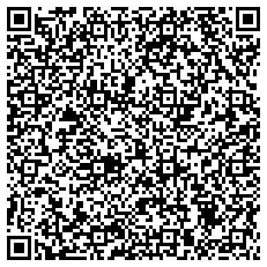 QR-код с контактной информацией организации РОСГОССТРАХ-КИРОВ ДОЧЕРНЕЕ СТРАХОВОЕ ОАО ФИЛИАЛ НОВОВЯТСКОГО РАЙОНА