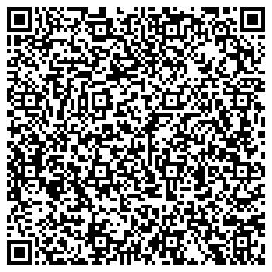 QR-код с контактной информацией организации ГУ МЕДИЦИНСКИЙ ЦЕНТР НИИ МИКРОБИОЛОГИИ МИНИСТЕРСТВА ОБОРОНЫ РФ