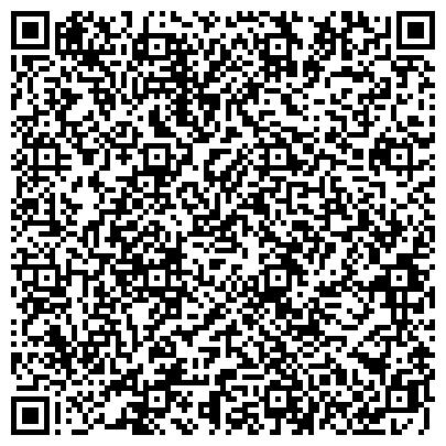 QR-код с контактной информацией организации НИКОЛЬ-МЕД