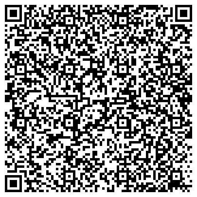 QR-код с контактной информацией организации СТОМАТОЛОГИЧЕСКАЯ ПОЛИКЛИНИКА СЕВЕРНОЙ ГОРОДСКОЙ КЛИНИЧЕСКОЙ БОЛЬНИЦЫ