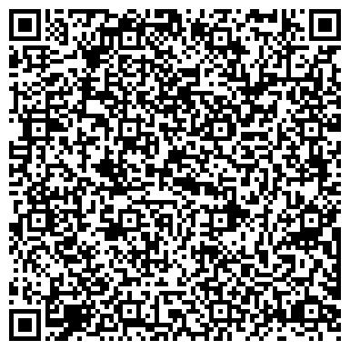 QR-код с контактной информацией организации ГОРОДСКОЕ БТИ