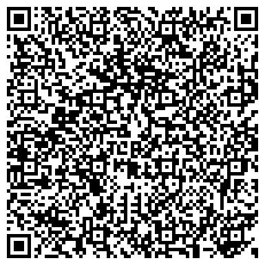 QR-код с контактной информацией организации ООО Интернет-магазин Резонанс-М