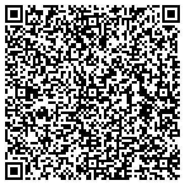 QR-код с контактной информацией организации ОАО КИРОВОБЛГАЗ