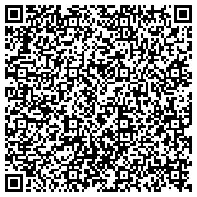 QR-код с контактной информацией организации Объединенная энергосбытовая компания  «ЭнергосбыТ Плюс»
