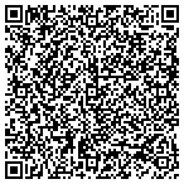 """QR-код с контактной информацией организации ОАО """"Кировэнерго"""" филиал  Южные электрические сети (Нововятский РЭС)"""