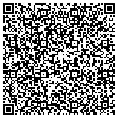 QR-код с контактной информацией организации ЭНЕРГЕТИЧЕСКАЯ КОМПАНИЯ НОВОВЯТСКОГО ЛЕСОПРОМЫШЛЕННОГО КОМПЛЕКСА