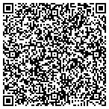 QR-код с контактной информацией организации СЛУЖБА ПО ЦЕНОВОМУ РЕГУЛИРОВАНИЮ КИРОВСКОЙ ОБЛАСТИ, ГУ