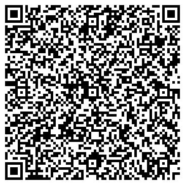 """QR-код с контактной информацией организации Аптека """"Планета Здоровья"""" Новосибирск"""