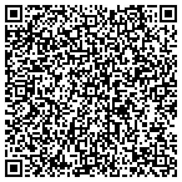 QR-код с контактной информацией организации ПРИХОД СВЯТО-СЕРАФИМОВСКОГО СОБОРА