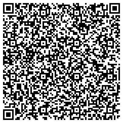 QR-код с контактной информацией организации ПРИХОД ЦЕРКВИ ВО ИМЯ СВЯТОГО ВЕЛИКОМУЧЕННИКА И ЦЕЛИТЕЛЯ ПАНТЕЛЕЙМОНА