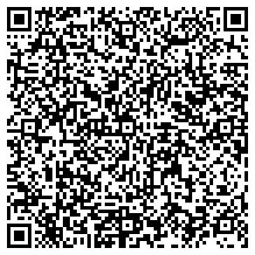 QR-код с контактной информацией организации ПРИХОД ЦЕРКВИ ПОКРОВА БОЖИЕЙ МАТЕРИ