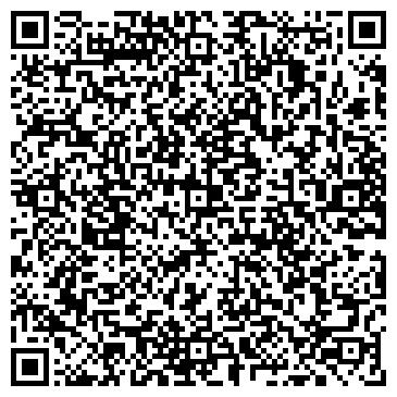 QR-код с контактной информацией организации ЦЕРКОВЬ НОВОМУЧЕНИКОВ И ИСПОВЕДНИКОВ РОССИЙСКИХ