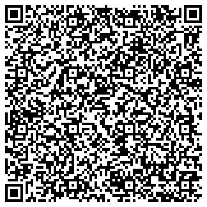 QR-код с контактной информацией организации ГУ ОТДЕЛ АРХИТЕКТУРЫ И ГРАДОСТРОИТЕЛЬСТВА ПЕРВОМАЙСКОГО РАЙОНА ГОРОДА КИРОВА