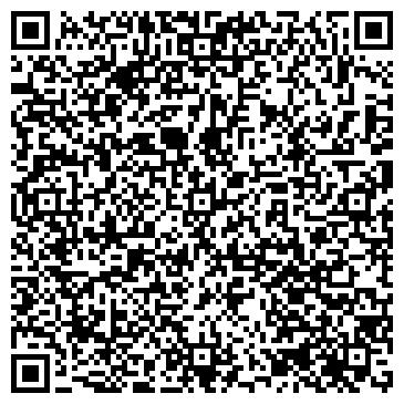 QR-код с контактной информацией организации КОМИТЕТ ПО ДЕЛАМ МОЛОДЕЖИ КИРОВСКОЙ ОБЛАСТИ
