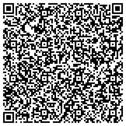 QR-код с контактной информацией организации УПРАЛЕНИЕ ПО ФИЗИЧЕСКОЙ КУЛЬТУРЕ И СПОРТУ