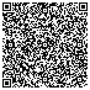 QR-код с контактной информацией организации УПРАВЛЕНИЕ ГИБДД УВД КИРОВСКОЙ ОБЛАСТИ