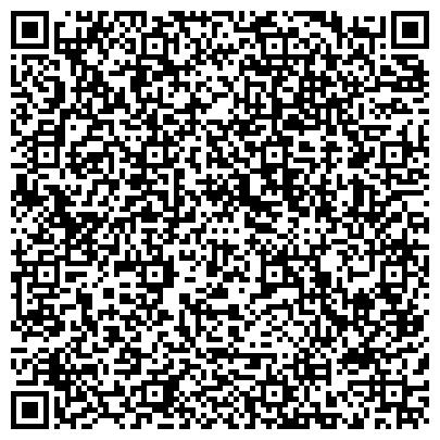 QR-код с контактной информацией организации РОВД ПЕРВОМАЙСКОГО РАЙОНА