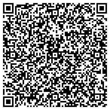 QR-код с контактной информацией организации УВД КИРОВСКОЙ ОБЛАСТИ