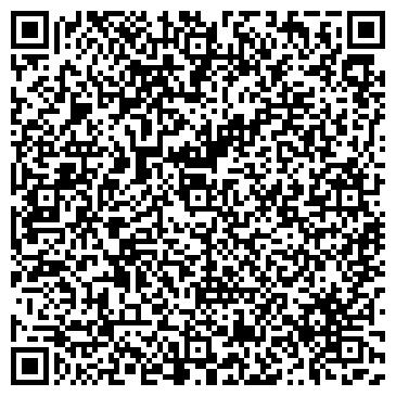 QR-код с контактной информацией организации ПРОКУРАТУРА КИРОВСКОЙ ОБЛАСТИ