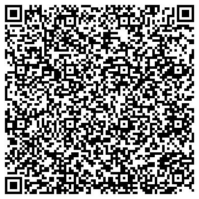QR-код с контактной информацией организации ВЯТСКАЯ ГУМАНИТАРНАЯ ГИМНАЗИЯ С УГЛУБЛЕННЫМ ИЗУЧЕНИЕМ АНГЛИЙСКОГО ЯЗЫКА МОУ