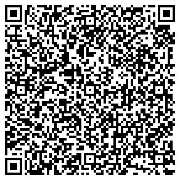 QR-код с контактной информацией организации ЛИЦЕЙ ЕСТЕСТВЕННЫХ НАУК Г. КИРОВА
