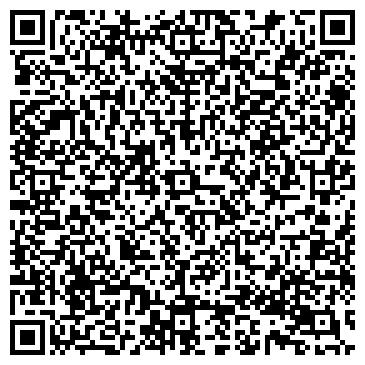 QR-код с контактной информацией организации ГУП КИРОВО-ЧЕПЕЦКАЯ АПТЕКА № 201