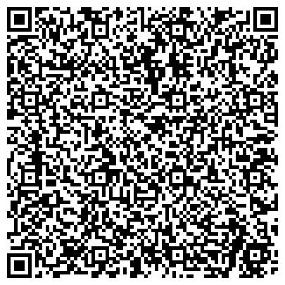 QR-код с контактной информацией организации АВТОГАРАНТ, Магазин автозапчастей на Коммунистической