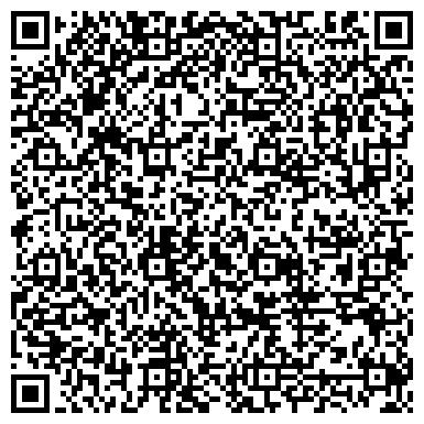 QR-код с контактной информацией организации АСКО-ВЯТКА АКЦИОНЕРНАЯ СТРАХОВАЯ КОМПАНИЯ ФИЛИАЛ