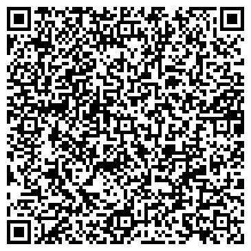 QR-код с контактной информацией организации ООО Промэнерго - ХХI