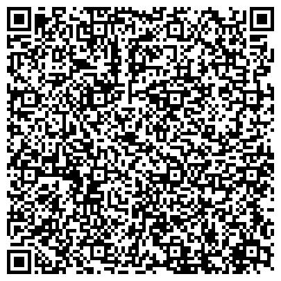 QR-код с контактной информацией организации Управление образования администрации Кирово-Чепецкого района, ГУ