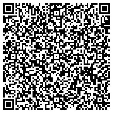 QR-код с контактной информацией организации Planetasplit