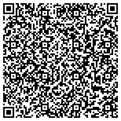 QR-код с контактной информацией организации МБУ Котельничский краеведческий музей