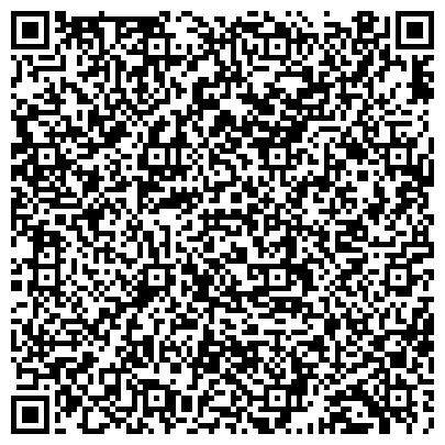 QR-код с контактной информацией организации КОТЕЛЬНИЧСКИЙ ПРОТИВОТУБЕРКУЛЕЗНЫЙ ГОСПИТАЛЬ ИНВАЛИДОВ ОТЕЧЕСТВЕННОЙ ВОЙНЫ