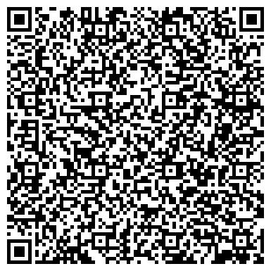 QR-код с контактной информацией организации КОШКИНСКОГО РАЙОНА МЕЖРАЙОННЫЙ ЦЕНТР ЗАНЯТОСТИ НАСЕЛЕНИЯ