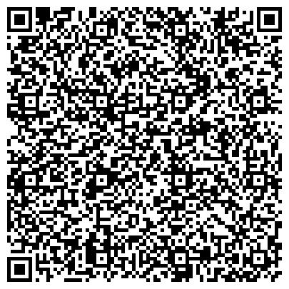 QR-код с контактной информацией организации ТЕРРИТОРИАЛЬНЫЙ ОТДЕЛ ПО НАДЗОРУ В СФЕРЕ ЗАЩИТЫ ПРАВ ПОТРЕБИТЕЛЕЙ И БЛАГОПОЛУЧИЯ ЧЕЛОВЕКА