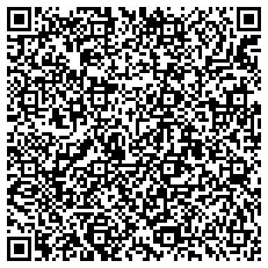 QR-код с контактной информацией организации Кошкинский историко-краеведческий музейный центр