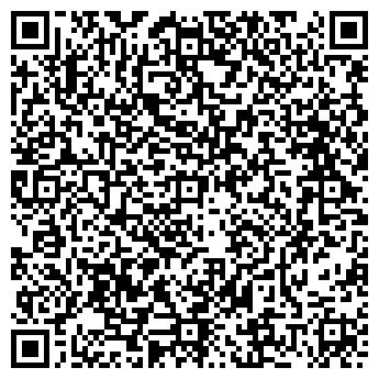 QR-код с контактной информацией организации ПЕРМЬВТОРМЕТ, ЗАО