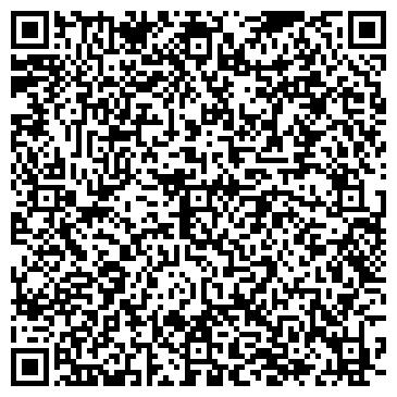QR-код с контактной информацией организации ВОЕННЫЙ КОМИССАРИАТ КРАСНОВИШЕРСКОГО РАЙОНА