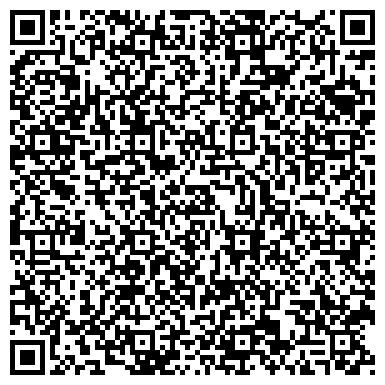 """QR-код с контактной информацией организации ИП Мастерская """"АРС - Мастер"""""""
