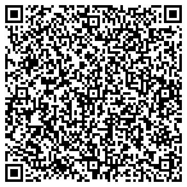 QR-код с контактной информацией организации «Panko»